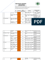 9.1.1(4) Bukti Monitoring, Evaluasi, Analisis Tindak Lanjut Indikator Mutu Klinis