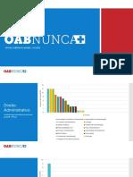 Edital-Esquematizado-OAB-Nunca-Mais.pdf