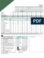 1.0 PM (IP) Hilux Price List