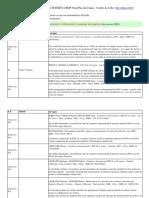 BTS CI.pdf