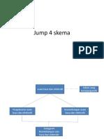 Jump 4 Skema