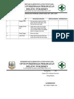 327286356-9-1-1-7-a-Bukti-Analisis-Dan-Tindak-Lanjut-KTD-KTC-KPC-KNC.doc