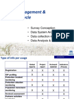 0000 Data Management and Data Life Cycle UNHCR