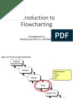 Pemstruk 4 - Flowchart