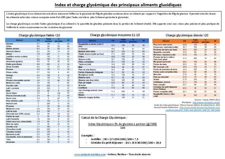 Tableau Cg Indice Glycemique Ilot De Langerhans