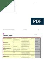 Data Sheet Eng 4100