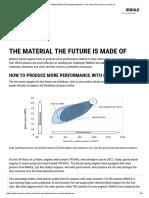 Mahle Materials