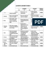 Assesment Rubrics (New).doc