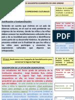 345441209-EJEMPLOS-SITUACIONES-SIGNIFICATIVAS.pptx