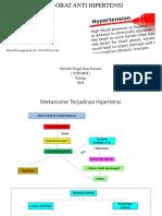 Klasifikasi Anti Hipertensi