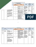 Rancangan Pembelajaran Tahunan Geografi Ting 2 2019