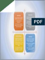 FODA de medios tecnológicos.pdf