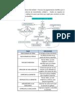 FASE 0 Biotecnologia