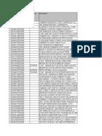 Analisis de transacciones IWBK+IW38 W45 para programacion