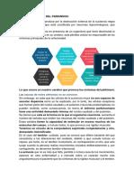 Fisiopatologia Del Parkinson
