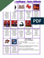 Adj- Signes Du Zodiaque