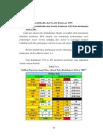 Perhitungan Hidrolika Dan Teoritis Pemboran MPD