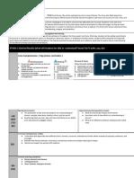 unit plan - communications 11 2f12