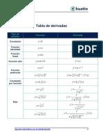 TABLA DE DERIVADAS Android.pdf