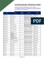 Oferta Plazas Eq2018 Actualizado 231018