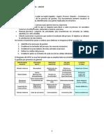 Diagrama SIPOC y Mapeo de Procesos