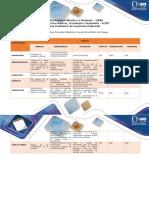 Anexo Fase 4 Parte a Diagnosticar Proyecto Industrial a Través de La Matriz de Riesgos