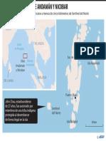 Isla Sentinel