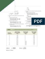 formulario gestion C1