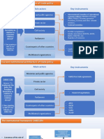 10.- MBA Institucionalidad Politica Comercial