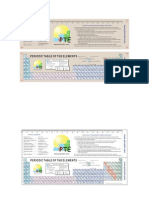 Periodic Table Bookmark