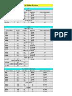 Tabela-de-Bitolas-de-cobre-5.pdf