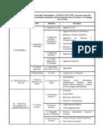 Lineas de Investigación OCDE USP 2