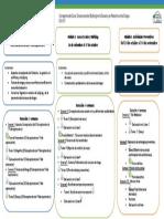 Cronograma DV011 Final PDF