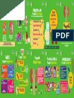 Leaflet PGK