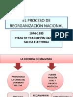 Proceso de Transición a La Democracia 1983-Moodle