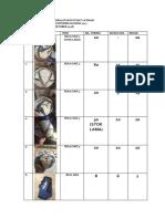 laporan stok at lms 2018.docx