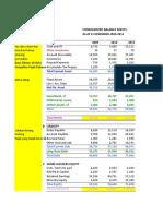 praktikum financial
