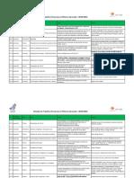 SENDI 2018 - TRABALHOS APROVADOS.pdf