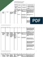 Analisis Ipk Rpp Dasar Listrik Dan Elektronika