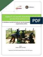 economic feasibility of jatropha