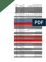 جدول موازين المعادن