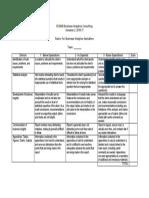 BC3406 Business Analytics Hackathon Rubric.pdf
