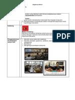 Ringkasan Materi PKN Tema 5 (Tinggal Dibaca)
