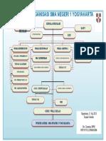 Struktur Organisasi Sekolah-2013.. Rev