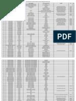2014 Np Medicos Resultado Concurso Cupos Tomados (1)