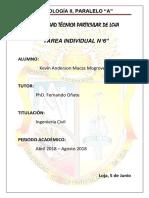 Hidrograma adimensional en Hidrologia superficial - formato de informe