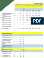 Cronograma Financiero Melo-1