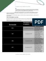 Guardar Un Documento en Word (Jose Segura)p