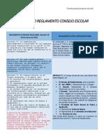 ANALIZANDO REGLAMENTO CONSEJO ESCOLAR (1).docx