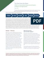 Instructional Improvement Strategies Approaches